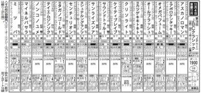 jbcクラシック 2018 出走予定馬