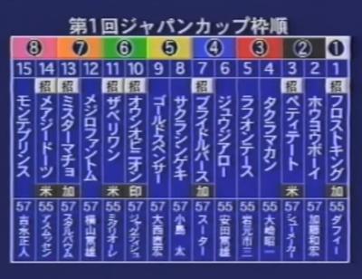 第1回目のジャパンカップ